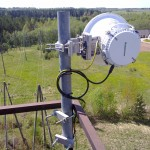 Mounted antenna